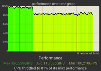 Что такое троттлинг процессора?